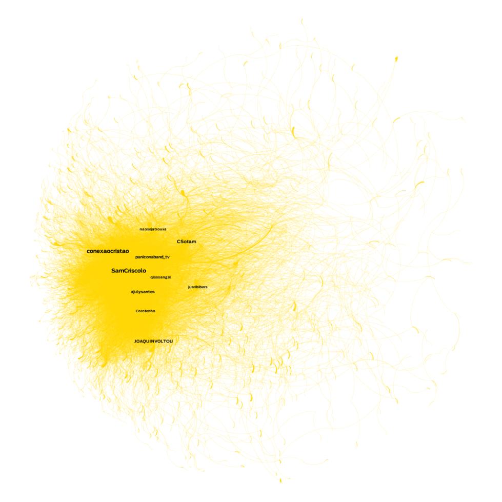 cluster-amarelo