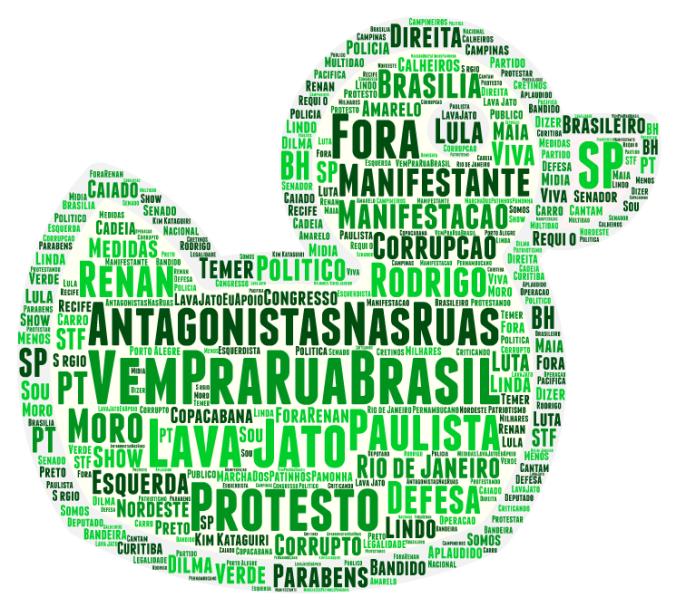 vemprarua-tweets